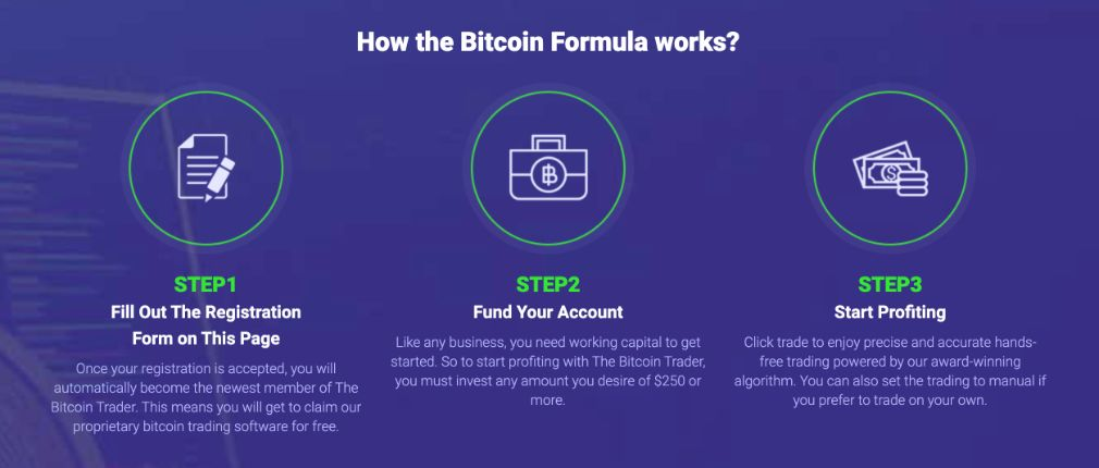 Bitcoin Formula how to get started