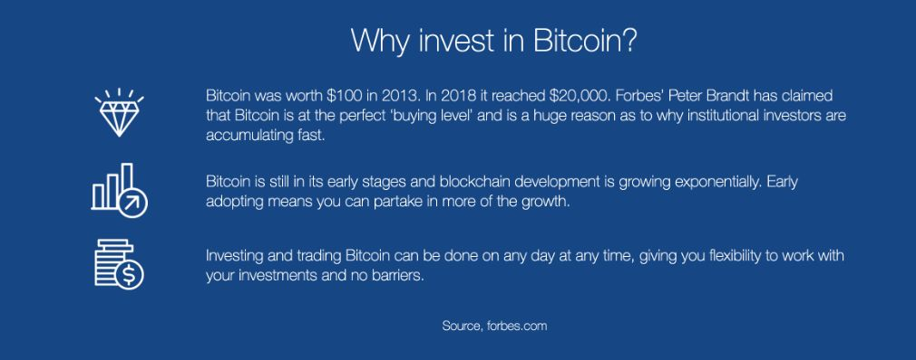 Bitcoin System features