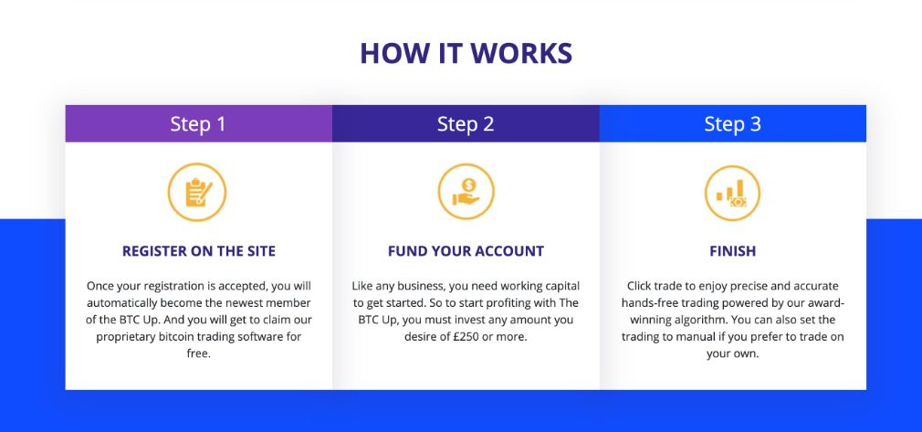 Bitcoin Up How to get started